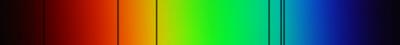 Спектр Al Dragon